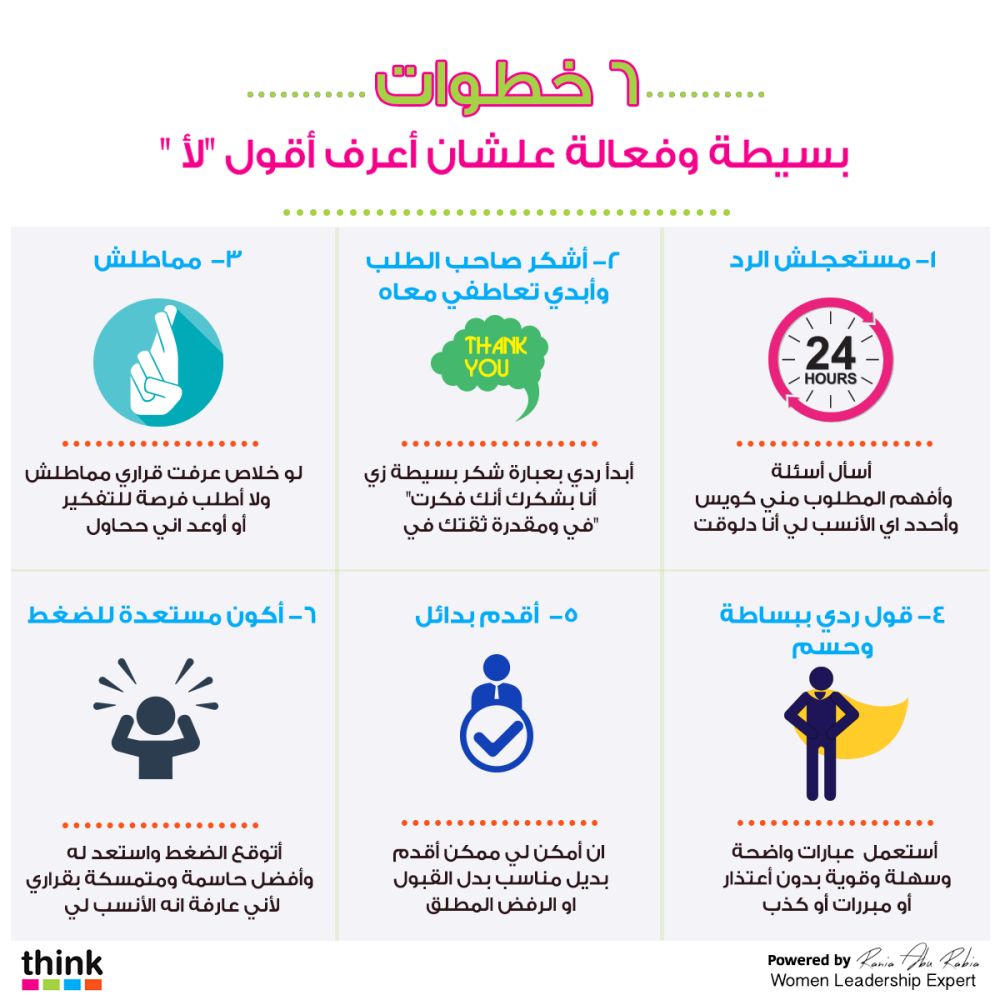 6 steps to a powerful NO_Arabic