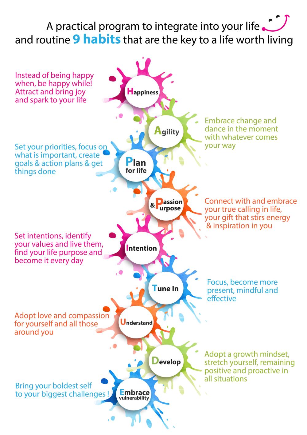 9 habits HAPPITUDE model_no contacts